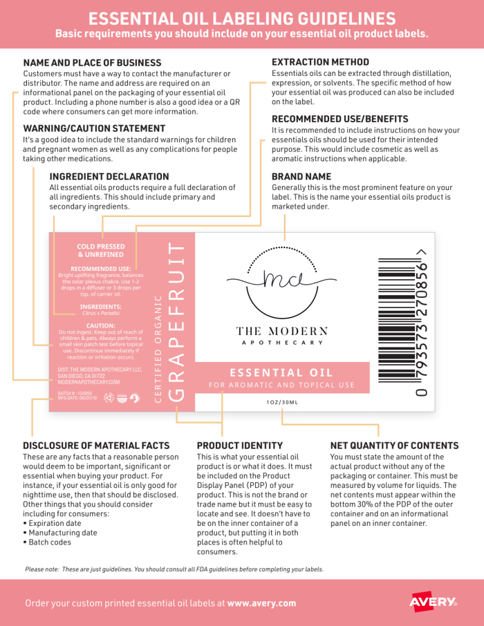 Downloadable PDF on Essential Oil Label guidelines.
