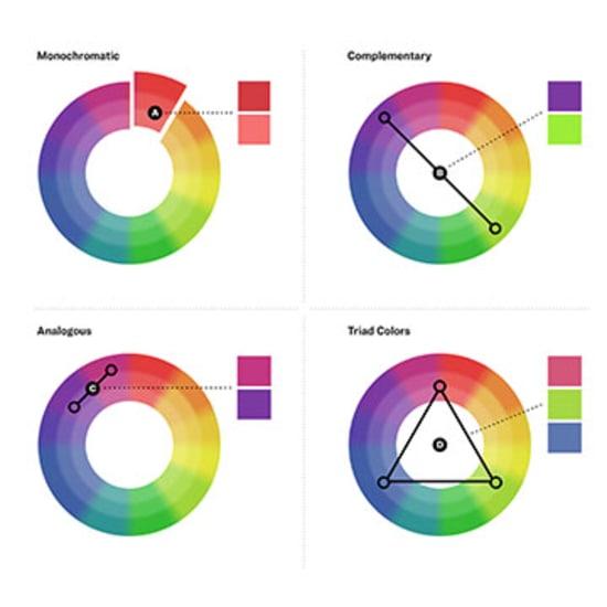 The Art Of Color Balance Averycom