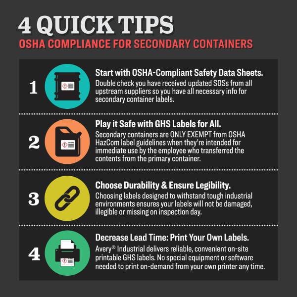 infographic with tips for acing osha secondary container labeling requirements