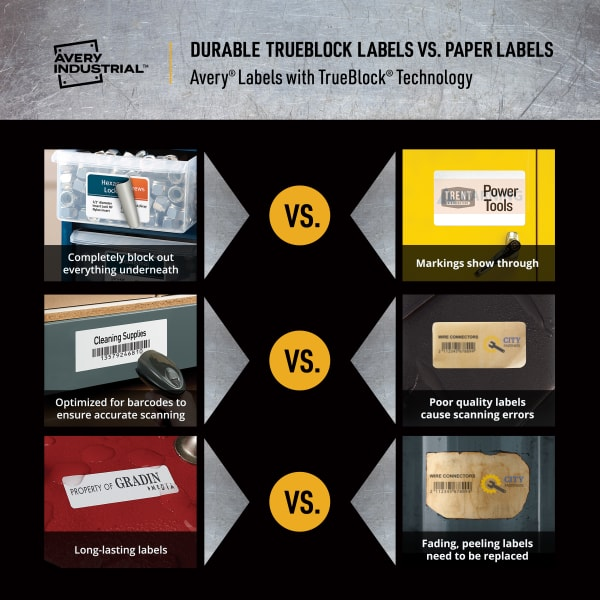 Comparison chart between Avery TrueBlock Labels and Paper Labels - Durable labels block out everything underneath, are optimized for barcodes, and are long-lasting in comparison