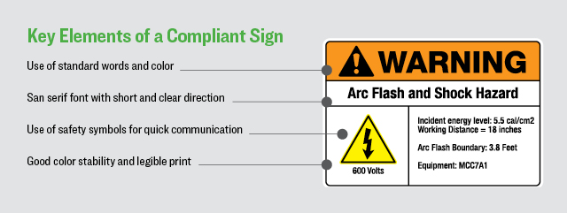 Key elements of a compliant sign